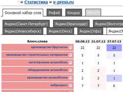 Завод «Стройтехника» - v-pres.ru и v-press.ru