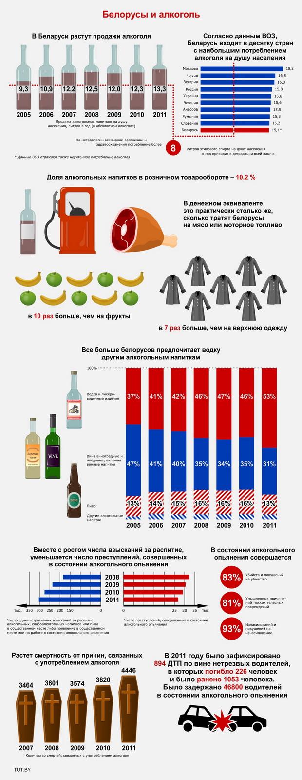 Налоговики ликвидировали нелегальный канал контрабанды спирта из России на Луганщине - Цензор.НЕТ 4795