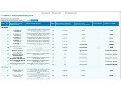 Cистема учета пользователей php+mysql