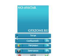 Верстка Вид профиля форума для сайта gfxzonе