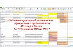 РК для офиц представителя Microsoft в России