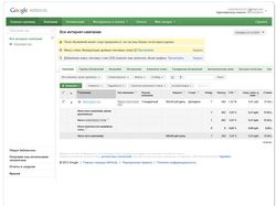 Портирование компании из ЯД в Google AdWords