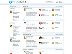 Software Rating Info