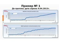 Реферер прогон по базе 2млн. сайтов