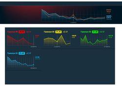 Интерактивные графики на канвасе