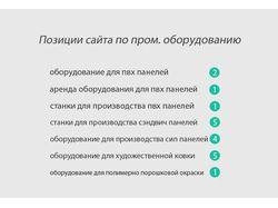Промышленное оборудование - Россия