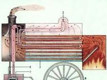 История паровой машины АНГ-РУ