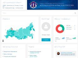 Ассоциация юристов России АО (Yii)