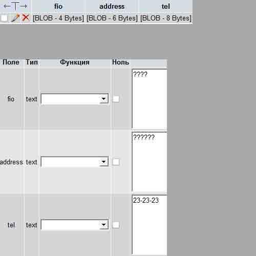 MySQL и русский текст в таблицах — Форум фрилансеров