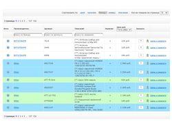 Формирование полного каталога автозапчастей (abpc)