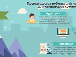 Мобильные услуги