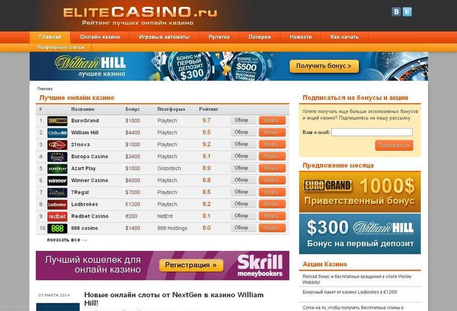 Топ интернет казино 2014 игровые автоматы на реальные деньги с бездепозитным бонусом