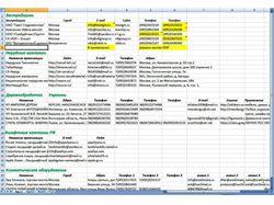 Сбор и обработка данных