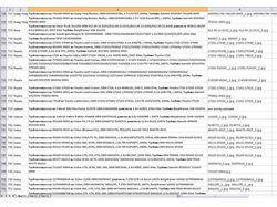 Заполнение каталога продукции с сайта в Excel