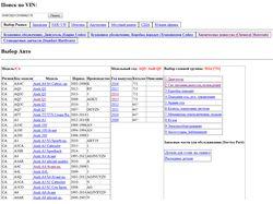 VAG ETKA 7.4 (7.3) экспорт в MySQL