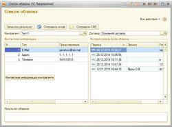 CRM для работы с клиентами (СМС, E-mail, Phone)