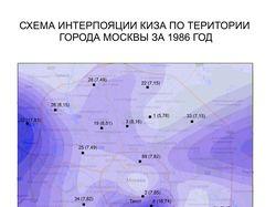 Схема интерполяции КИЗА