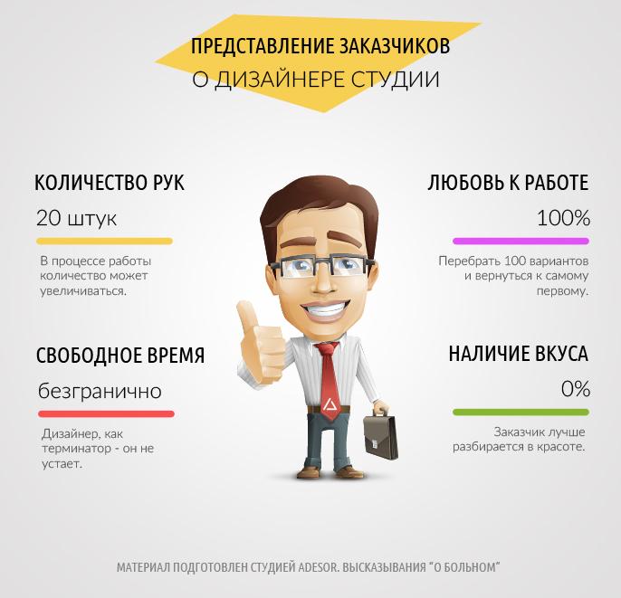 Заказчик фриланс фриланс для творческих людей