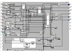 Програмирование контроллеров