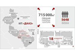 Инфографика для презентации