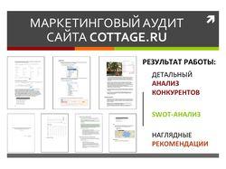 Маркетинговый аудит сайта недвижимости - Cottage.r