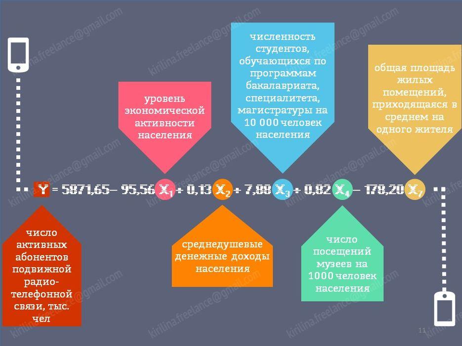 Пример презентации для защиты курсовой работы Работа №  115 КБ