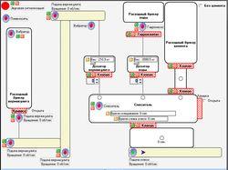 АСУ производственным циклом