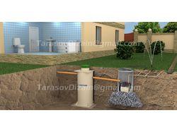 Схема размещения очистителя воды