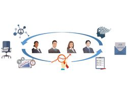 On-line HR programing & consulting