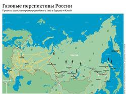 Газовые перспективы России