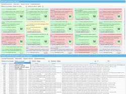 Web приложение удаленного мониторинга различных ин