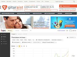 Продвижение интернет-магазина гитар gitaraist.ru