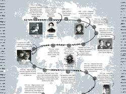 Таблица, посвященная Марине Цветаевой