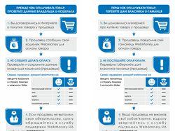 инфографика WebMoney