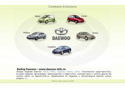 Сайт на авто тематику