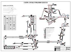Чертежи в AutoCAD по шахте