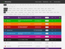 Minerating - мониторинг серверов Майнкрафт