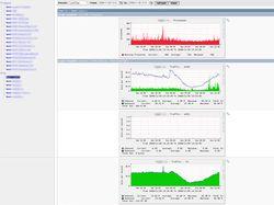 SNMP мониторинг