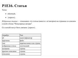 Системный анализ сайта uniweb.ru