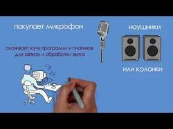 Сведение, мастеринг, обработка вокала