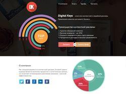Digital Keys