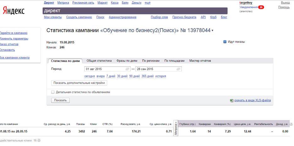 Работа в яндекс директ вакансии удаленно создать свой сайт фриланс