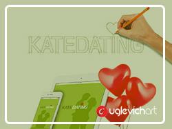"""Портал online знакомств """"Katedating"""""""