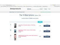 top10products.org