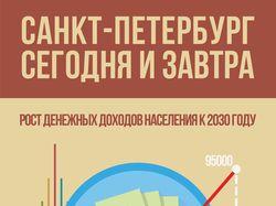 """Конкурсная работа """"Стратегия 2030"""", плакат."""