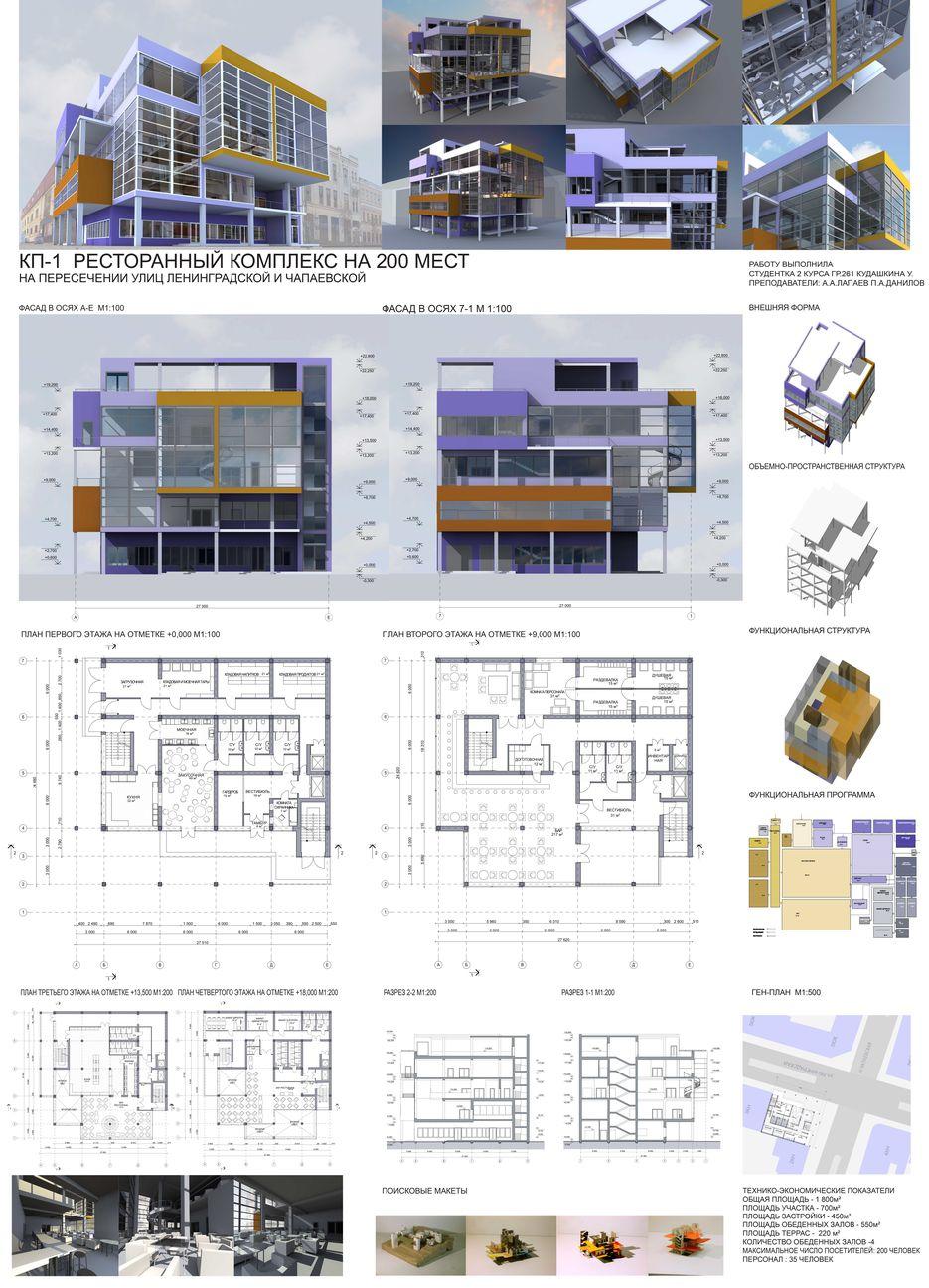 Курсовой проект Ресторан на мест Работа № Портфолио  7 4 МБ