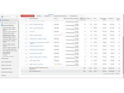 Гугл Адвордс Компания Шариков 3