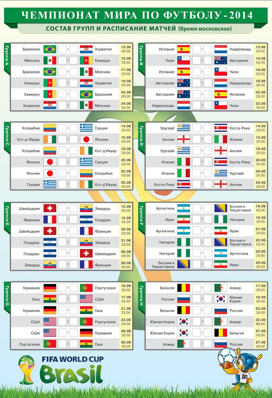 Чемпионат Голландии по футболу 2018   календарь, турнирная таблица