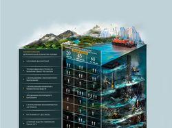 Тизер таблица 2 инфографика
