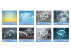 Набор виджетов погоды